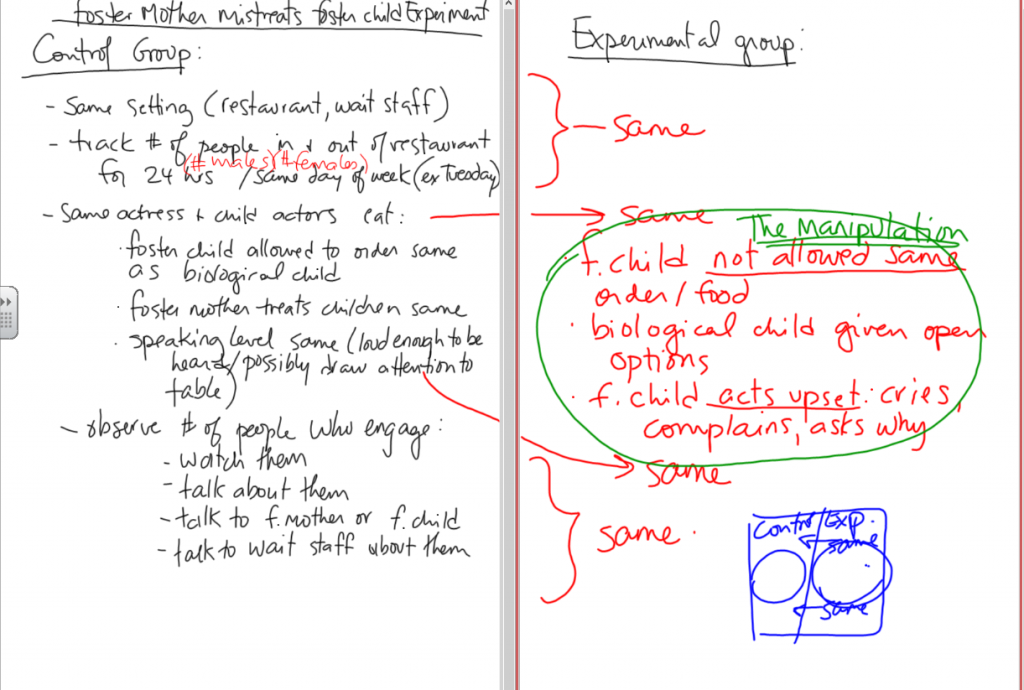 Diff between control and experimental group - manipulation